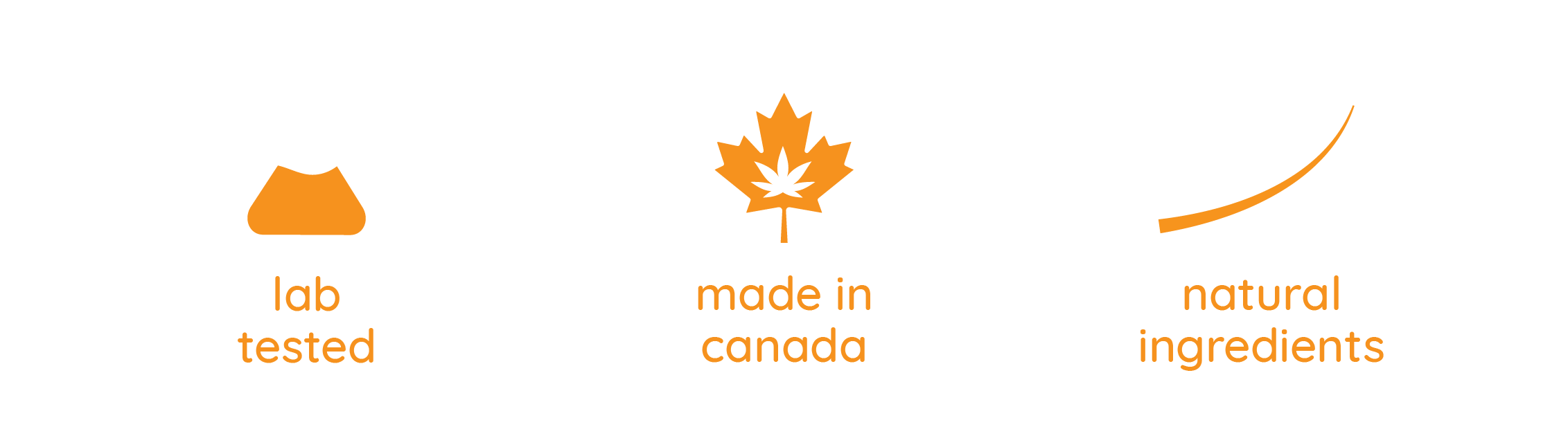 Lab tested; Made in Canada; Natural Ingredients